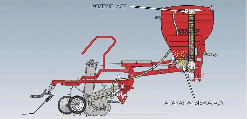 UNIA - Polskie maszyny rolnicze - FENIX 700/3
